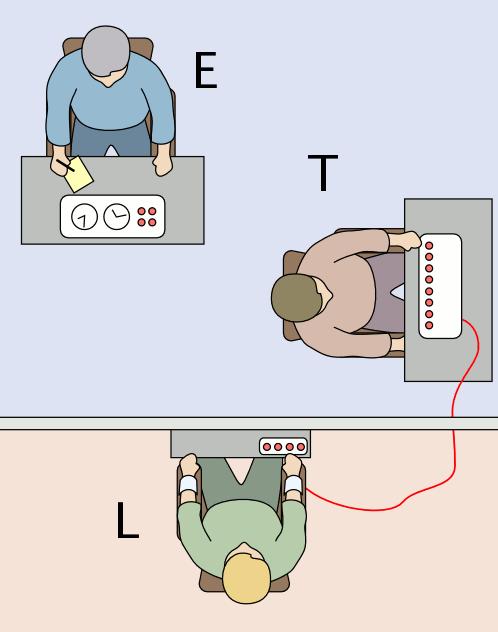 Agency: don't know what you've got 'til it's gone – Milgram part three