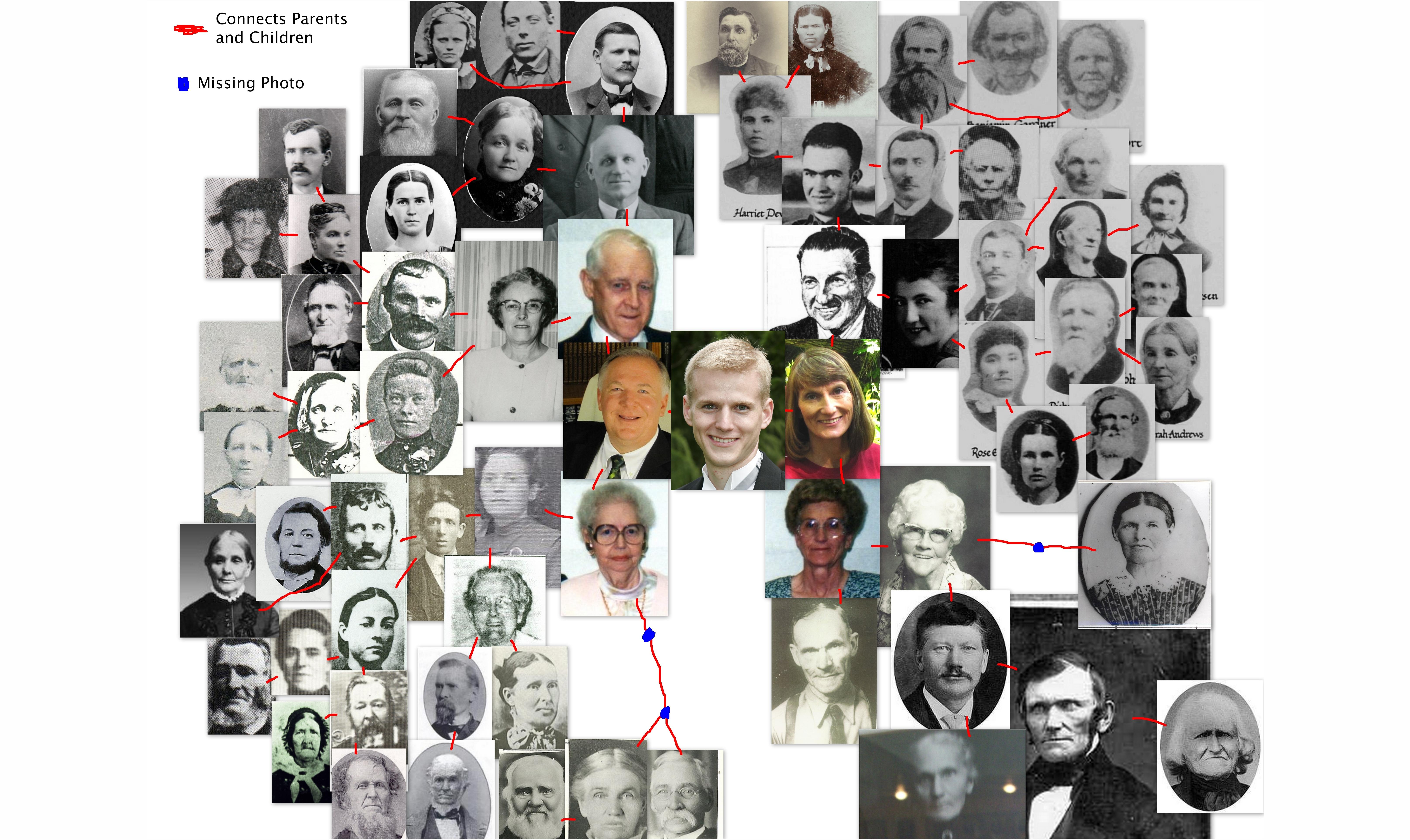 21st Century Family History: Not your grandma's genealogy