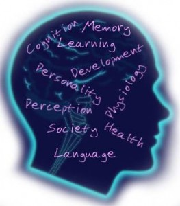 Social Psychology and Religious Behavior