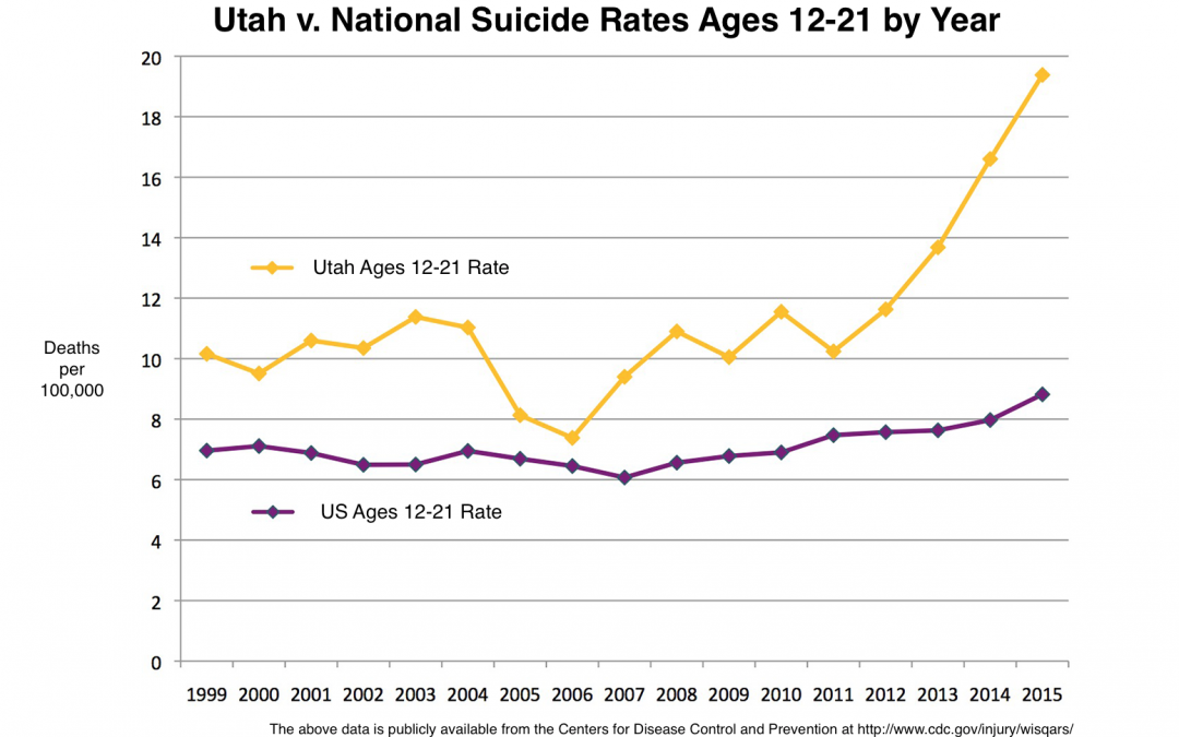 Utah's Escalating Suicide Crisis and LDS LGBTQ Despair