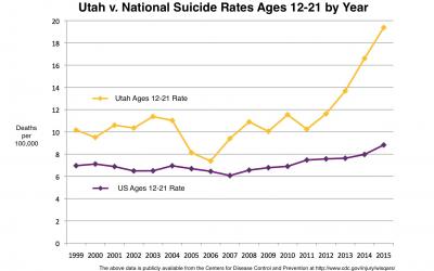 Utah's Escalating Suicide Crisis and LDS LGBTQ Despair